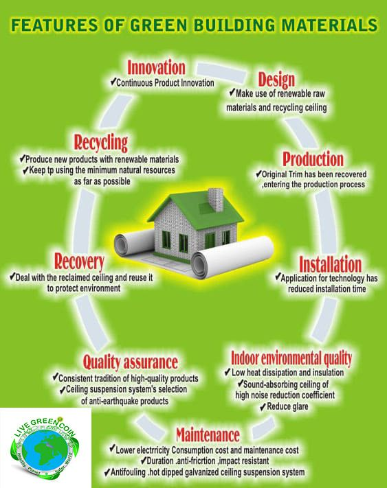 Features Of Green Buildings Materials Greenbuildings