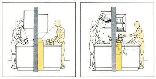 DecoritÁ Design: Cozinhas