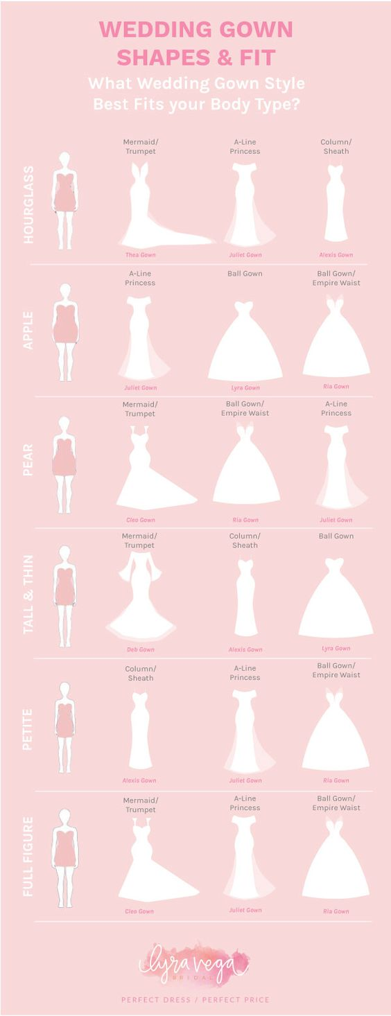 Check out our Wedding gown shapes and fit guide for all body shapes which of our Lyra Vega Bridal gowns best fit your body type! Keep an eye out for our next guide upload which will cover different train lengths!