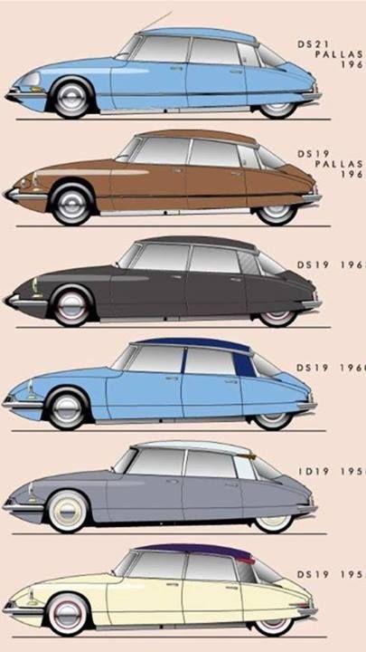 the evolution of the citroen ds autos motos pinterest facebook design et fils. Black Bedroom Furniture Sets. Home Design Ideas