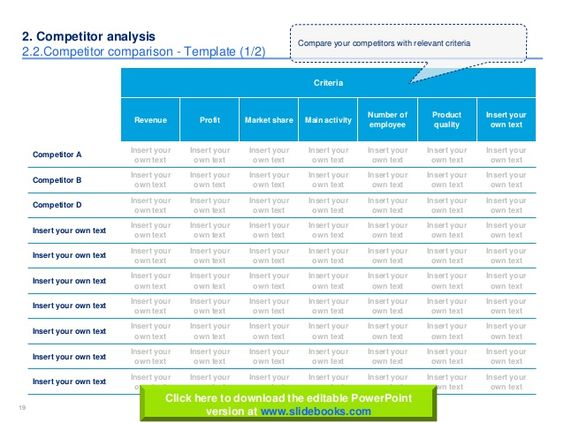Market and competitor analysis template in PPT – Competitor Matrix Template