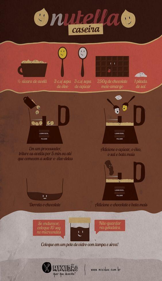 infografico_receita-ilustrada_nutella_caseira