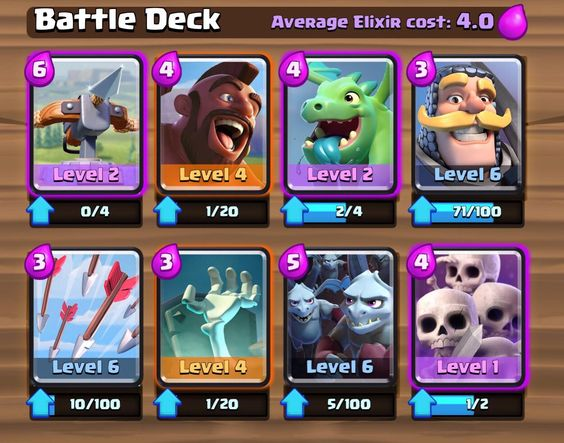 Strategy trifecta deck guide arena 5 6 www for Clash royale deck arc x
