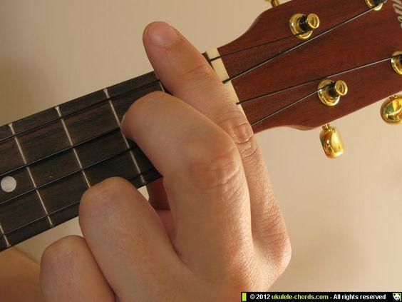Ukulele : ukulele chords bb Ukulele Chords Bb and Ukulele Chords ...