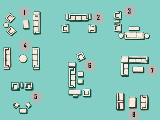 Furniture layout cheat sheet. I feel I always want to create conversation areas with easy flow for movement of guests in and out.  I think if you can pull off a room with two or more conversation areas - even better