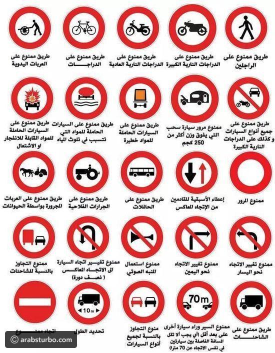 صورة معاني أهم علامات المرور تيربو العرب All Traffic Signs Road Signs Traffic Symbols
