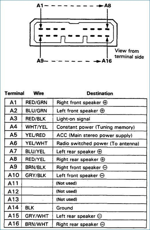 Honda Accord Car Stereo Wiring Harness Schematic And Wiring Diagram Car Stereo Car Audio Installation Car Audio Systems