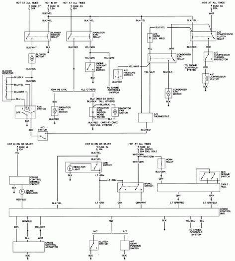 1995 honda civic wiring diagram | honda civic, civic lx, honda civic engine  pinterest