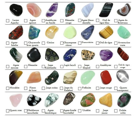 tumbled identification id laminated chart map