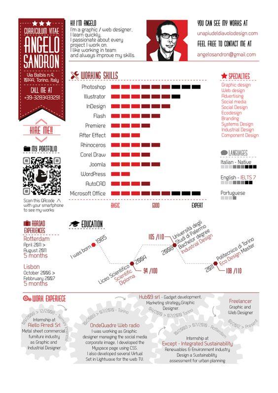 Infographic Resume - Curriculum Vitae by Angelo Sandron, via - urban planning resume