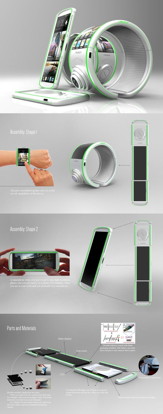 The only smart device you'll need is here!! #Smart #Technology #YankoDesign