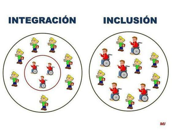 Inclusión.