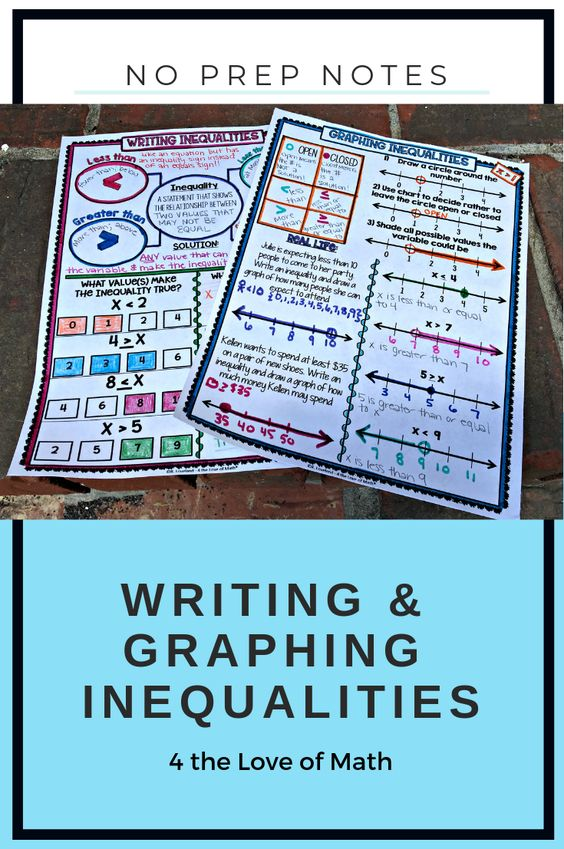 Writing And Graphing Inequalities No Prep Note Pages Graphing Inequalities Writing Inequalities Math Interactive Notebook