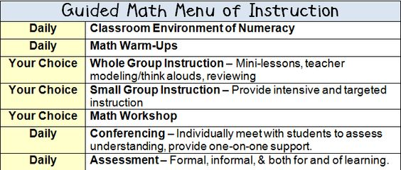 Primary Inspired: Guided Math - Chapter 1