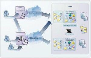 Glintt cria portal para Agência de Segurança Marítima Europeia