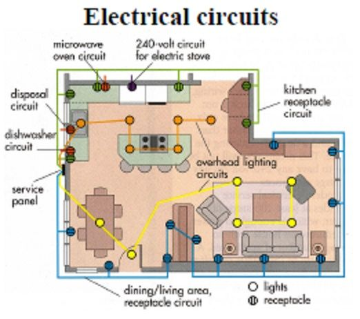Electrical And Electronics Engineering Home Wiring Diagram And Electrical System House Wiring Electrical Wiring Electrical Wiring Diagram