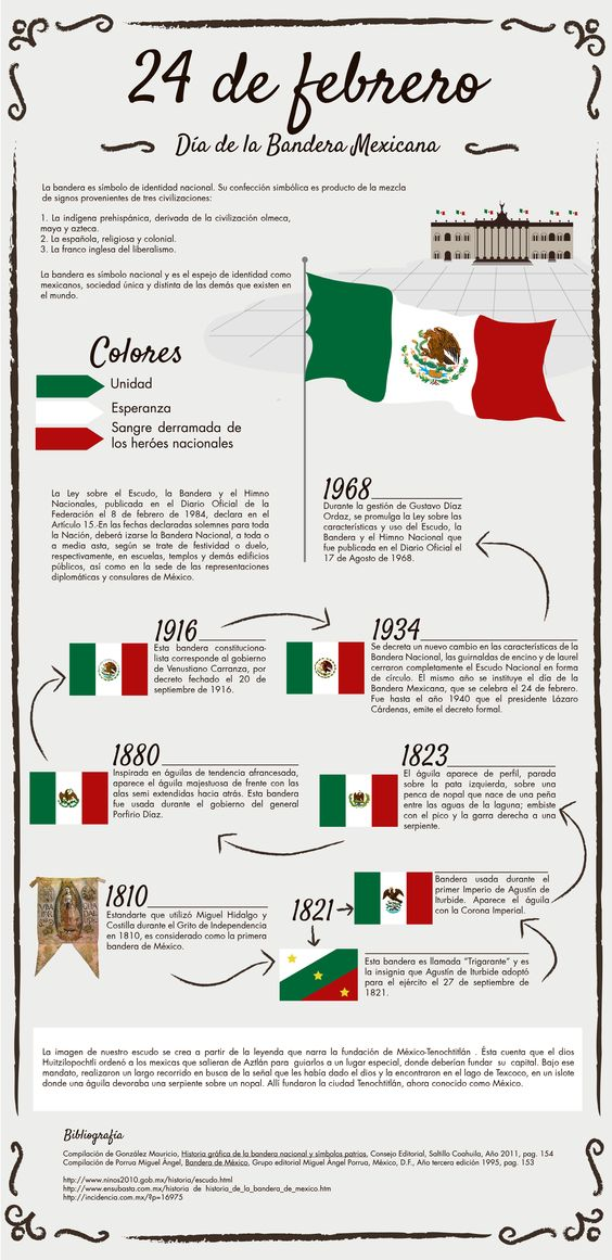 Flags mexicans and mexican flags on pinterest for Caracteristicas de un periodico mural