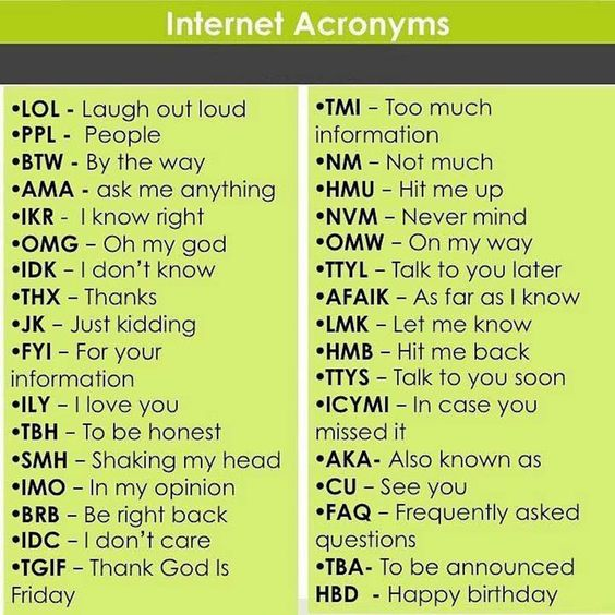 Slang Words and Acronyms
