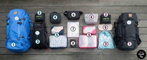 Weltreise Packliste - Taschen