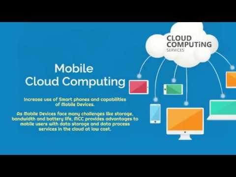 Mobile Cloud Computing Architecture Applications V2soft Cloud Computing Cloud Computing Applications Cloud Based Services