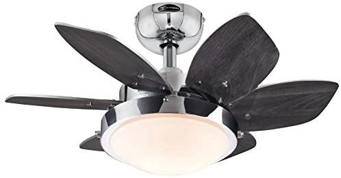 Westinghouse Lighting 7863100 Quince 24 Inch Chrome Indoor Ceiling Fan Light Kit With Opal Frosted Gl Ceiling Fan Light Kit Ceiling Fan With Light Ceiling Fan 24 inch ceiling fan with light