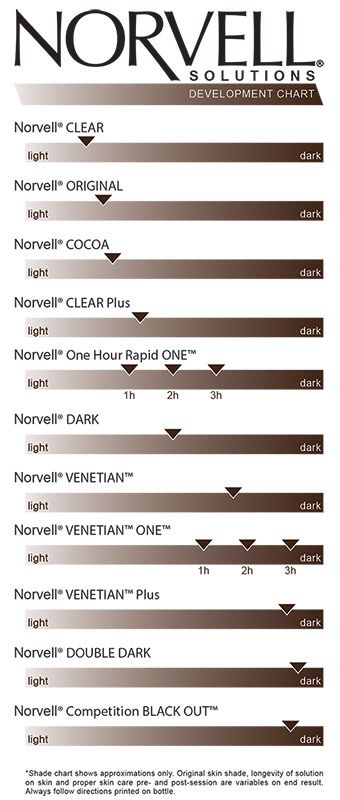 Norvell Spray Tan Guide! Call 423-390-8118 to book your handheld tan today!