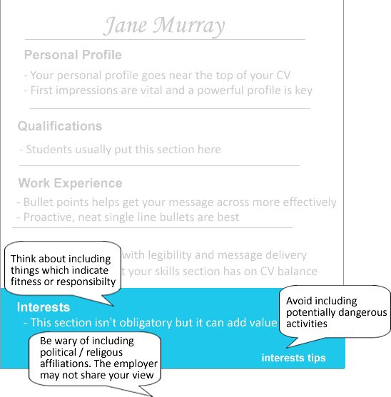 How to use personal profile in CV writing CV writing Pinterest - personal interests