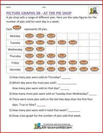 Worksheets Pictograph Worksheets 3rd Grade collection of 3rd grade pictograph worksheets bloggakuten