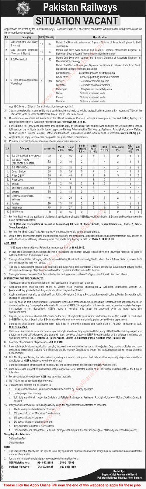 Pakistan Railways Jobs Pak Rail Latest Pts  Jobs Application