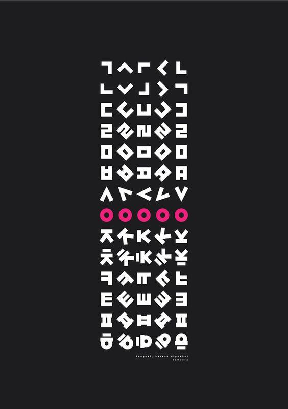 Alphabet Korean Alphabet And Songs On Pinterest