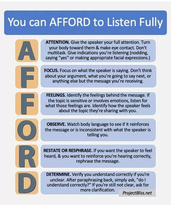 Pin By Sefni Lado On Konseling Healthy Communication Skill Good Listening Improve Skills Paraphrasing