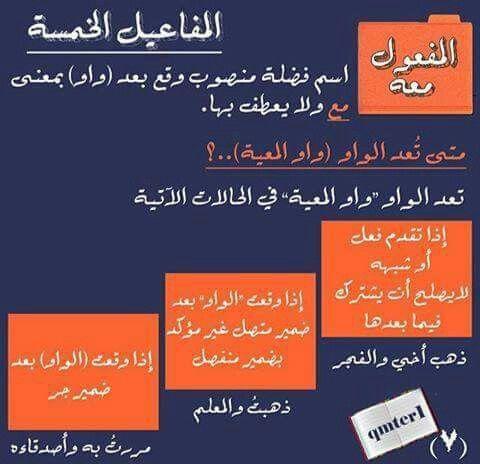 المفاعيل الخمسة Arabic Language Arabic Langauge Learning Arabic