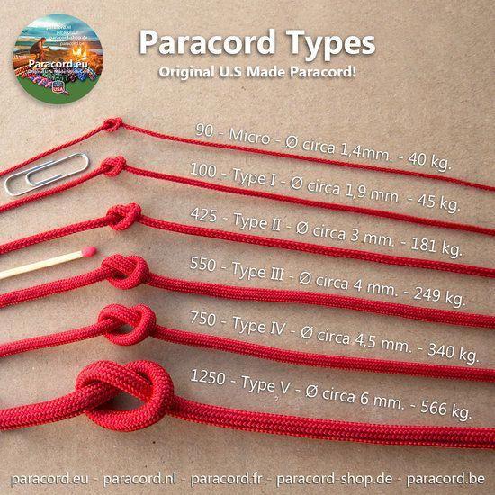 Paracord Size Chart Paracord Braids Paracord Bracelet Tutorial Paracord Bracelets