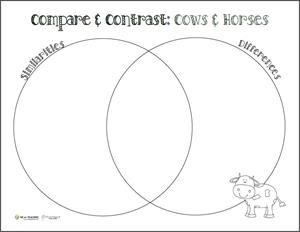 Printables Free Compare And Contrast Worksheets free printable of the week compare and contrast worksheets simple everything graphics