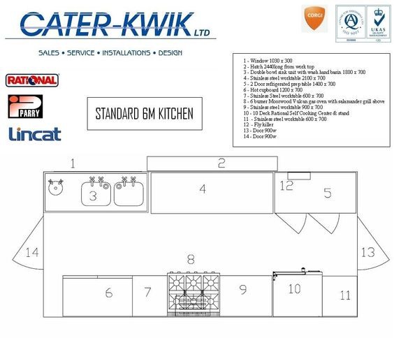 Commercial Kitchen Layouts commercial kitchen layout | cater-kwik commercial events kitchens