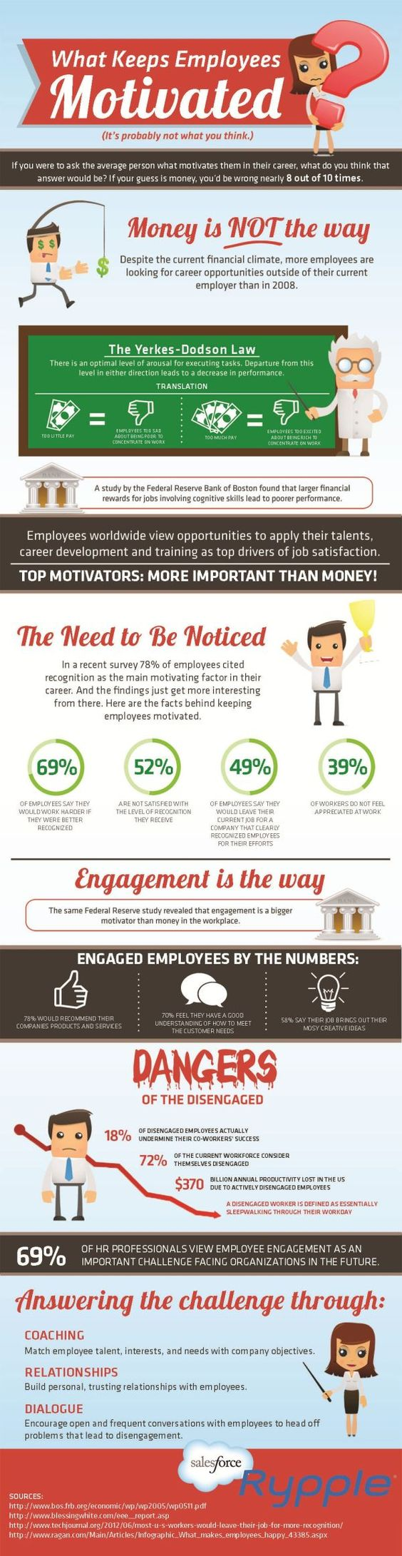 e-learning infographics | Boost Employee Engagement Through eLearning | eLearning Infographics