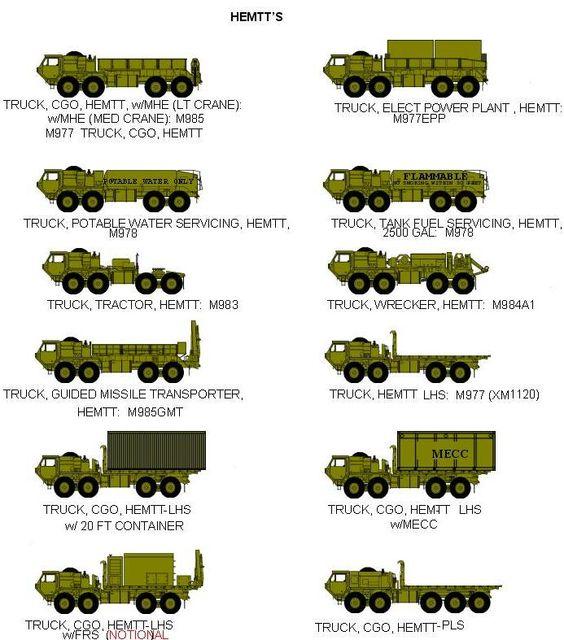 Real Tonka Trucks.