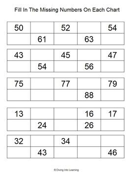 fill the missing numbers missing numbers worksheets fill in ...