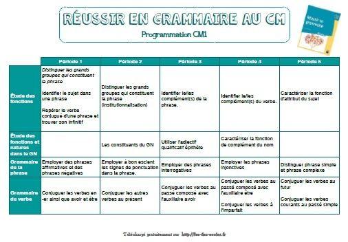 Programmation Reussir En Grammaire Cm Cm1 Cm2 Fee Des Ecoles Cm1 Grammaire Cm1 Cm1 Cm2