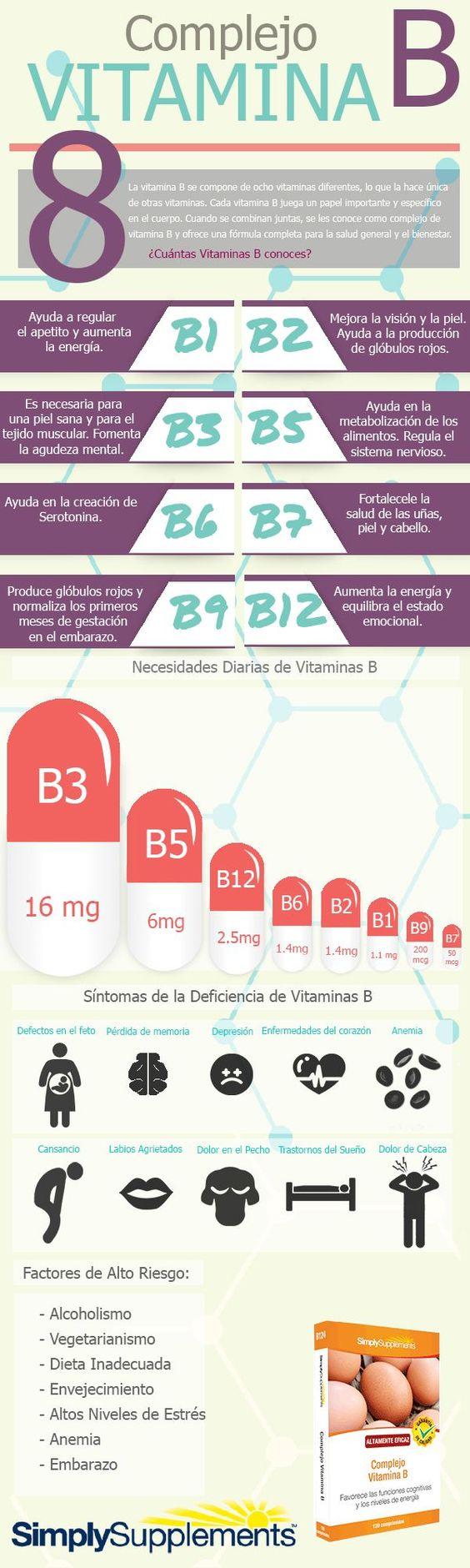 tipos de vitamina B