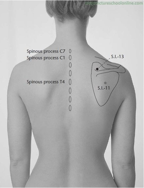 kd 1 acupuncture point