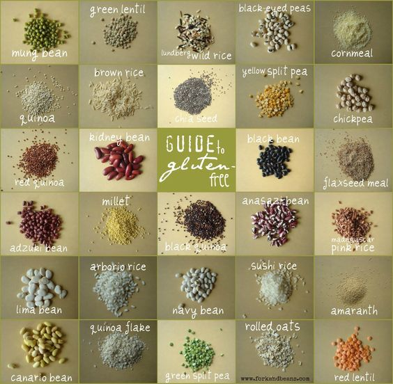 New to gluten-free? Take a look at some of the grains and beans that are safe to eat!: