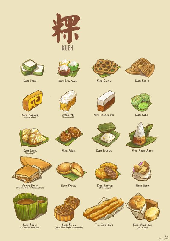 South east asian kueh illustrations around the worlds different types of and inspiration - Different types of cuisines in the world ...