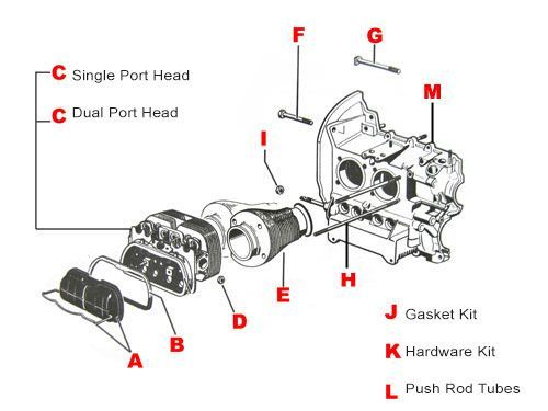 Vw Engine Parts 1300cc 1600cc Engines Jbugs Vwcc Vw Engine Volkswagen Cc Vw Beetles