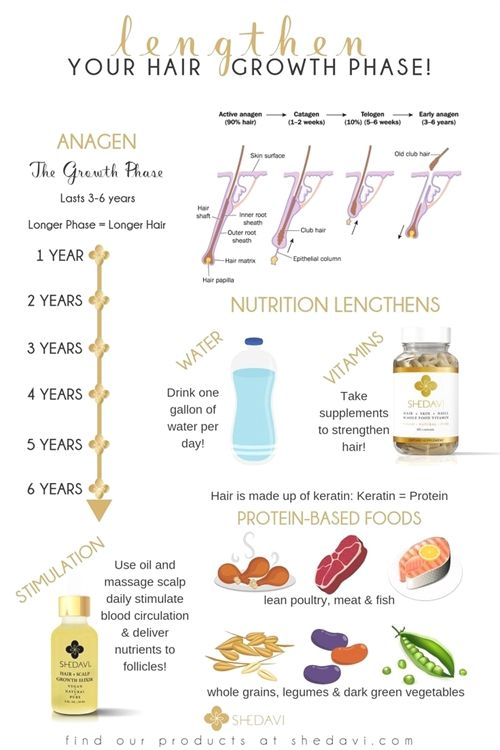 Pin On Vitamins And Minerals Chart