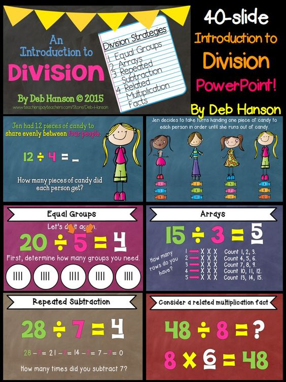 Division, Group and Multiplication facts on Pinterest