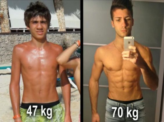 2 Years Steroid Free Skinny to Muscular Transformation