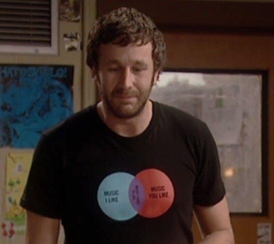 Music I Like Music You Like Venn Diagram Shirt All Kind Of Wiring