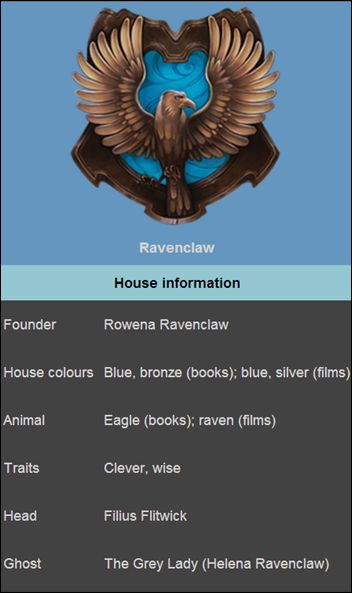 Ravenclaw pride | Okay, seriously? The movies don't matter - don't put that in there! It's an EAGLE, and it's blue and BRONZE.