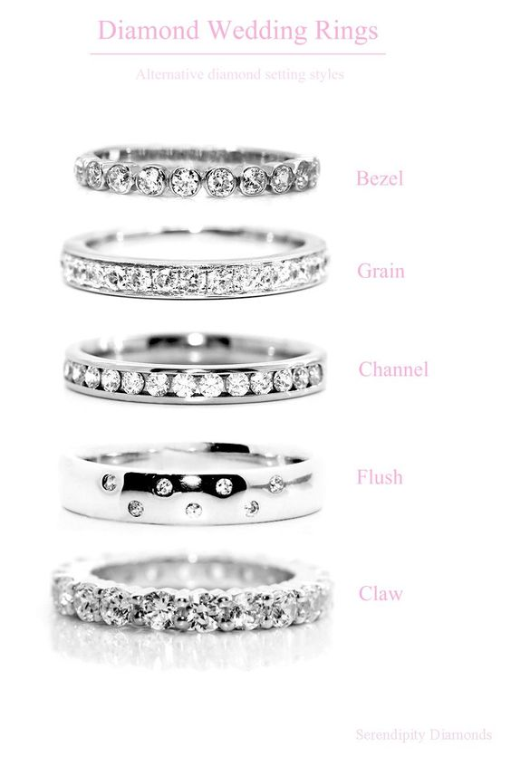 Wedding rings - diamond setting styles for wedding rings.